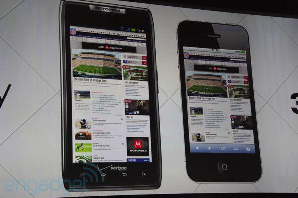 Motorola представила смартфон Droid RAZR (live)