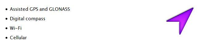 iPhone 4S получил поддержку ГЛОНАСС