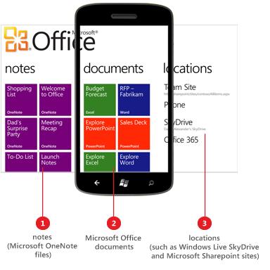 SkyDrive и Office Mobile на Windows Phone 7