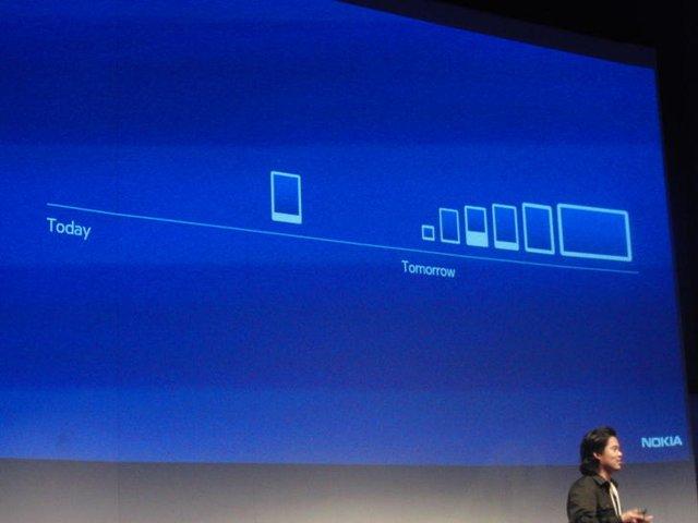 Nokia готовит Windows-фоны в новых формфакторах