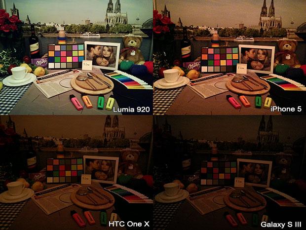 Nokia Lumia 920: съемка фото при слабом освещении