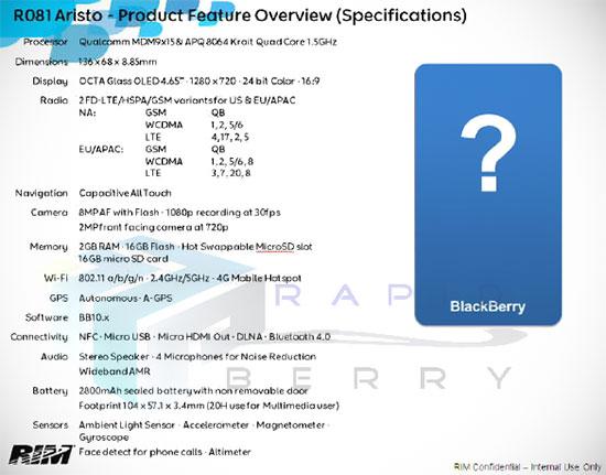 Характеристики флагманского смартфона Aristo с BlackBerry 10