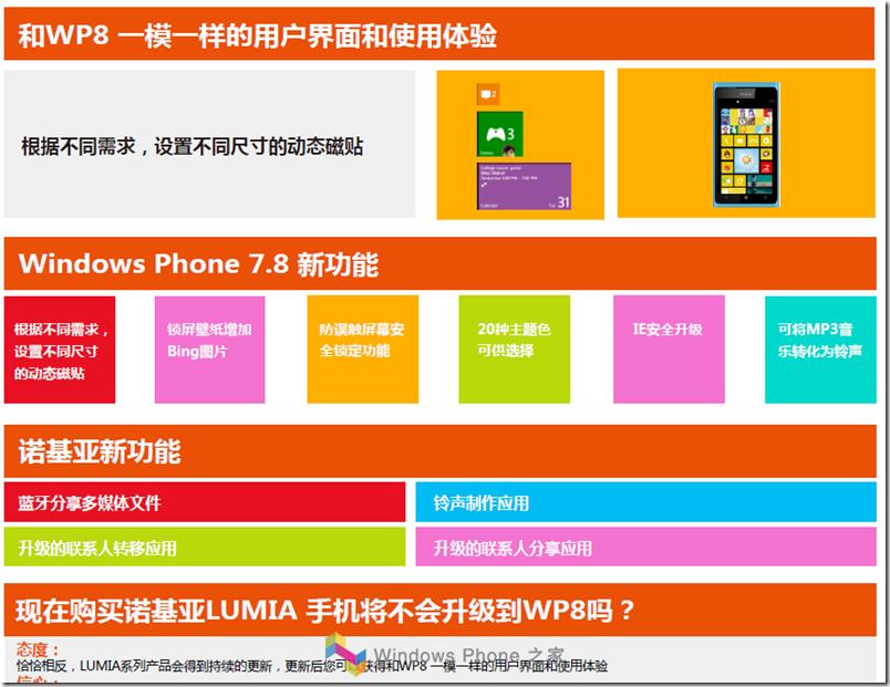 Нововведения Windows Phone 7.8 просочились в сеть