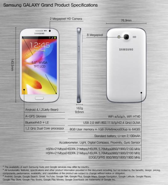 Samsung представила смартфон Galaxy Grand