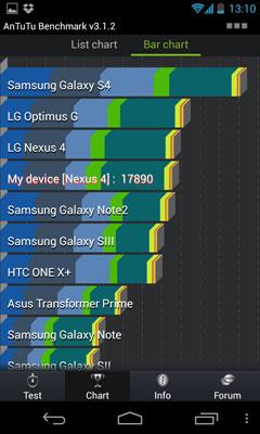 Точные характеристики смартфона Samsung Galaxy S4