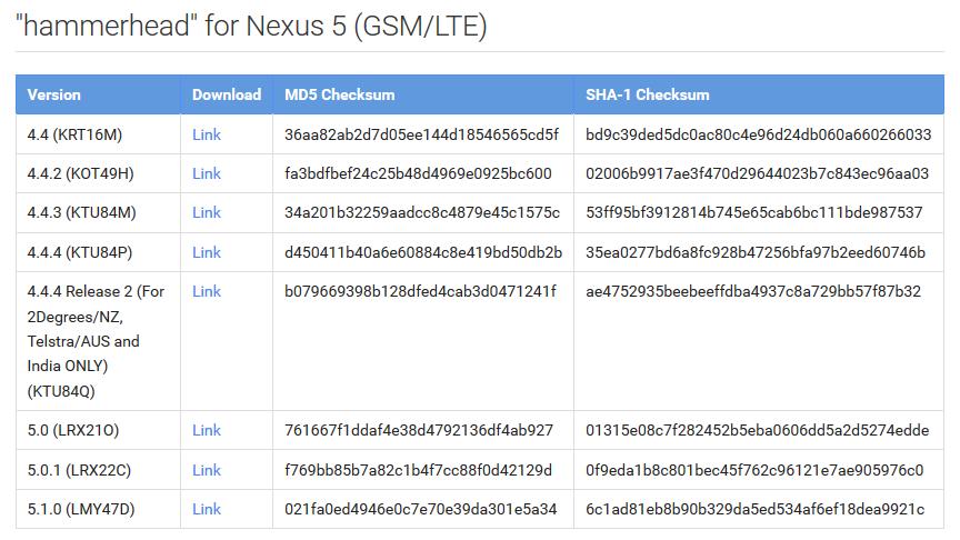 Вышло обновление Android 5.1 для Nexus 5, Nexus 10 и Nexus 7 (2012)