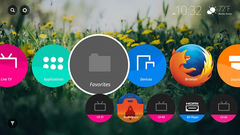 Tizen и Firefox OS в скором времени могут полностью вытеснить Android с рынка «умной» бытовой техники